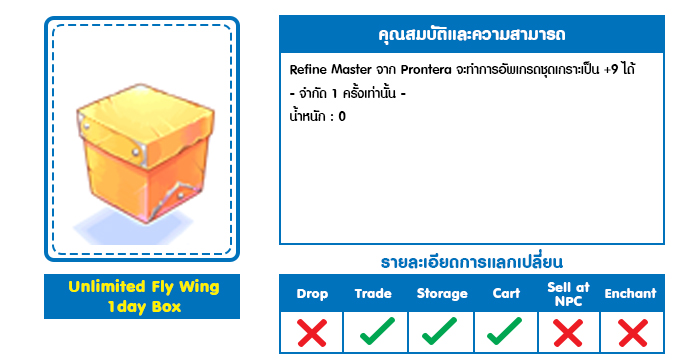 Unlimited-Fly-Wing-1day-Box-22.jpg